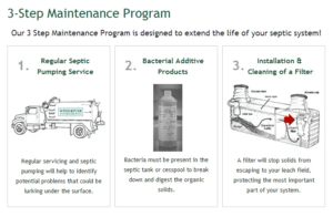 3-Step maintenance program